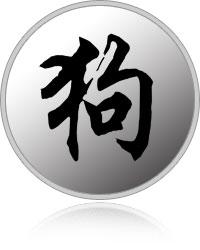 Dog Chinese Horoscope
